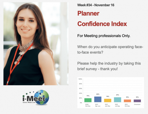 i-Meet.com Weekly Planner Confidence Survey – Week 34